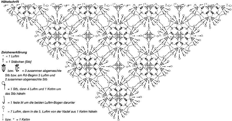 Anleitung: Stola häkeln mit Muster