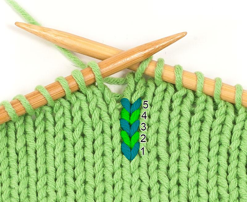 Strick Tipp Reihenzählen An Strickstücken
